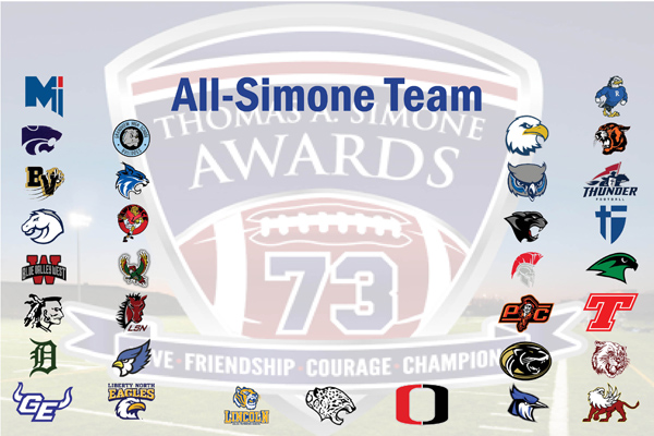 2019 All-Simone Team