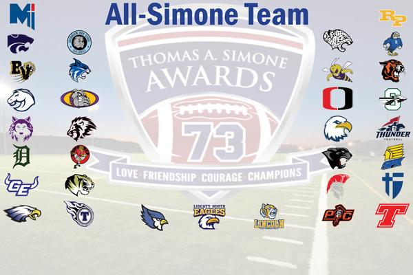 2020 All Simone/All Metro Team